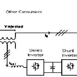 (PDF) Role of custom power devices in Power Quality