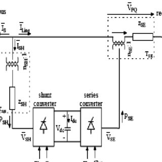(PDF) Modeling and implementation of D-Q control system