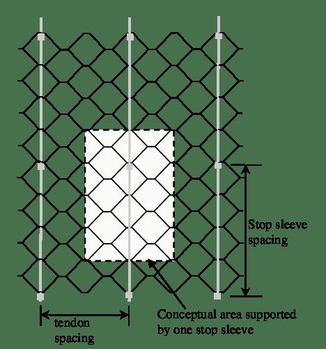 Key tendon design parameters for geocell reinforcement