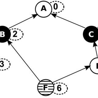 (PDF) Exact score distribution computation for ontological