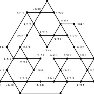 (PDF) Graph Theory of Tower Tasks