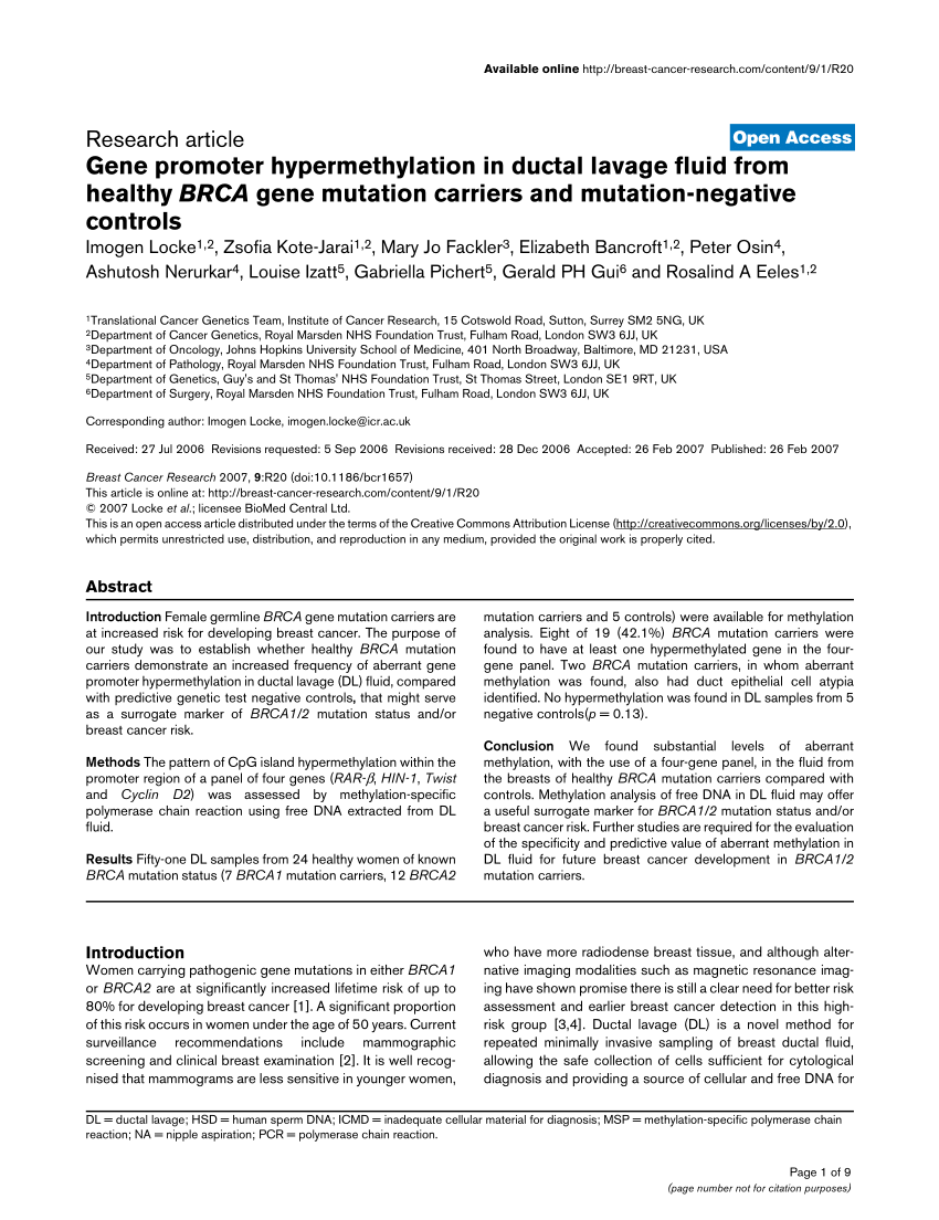 Methylation Analysis Of Four Gene Panel In DL Fluid From BRCA1 And