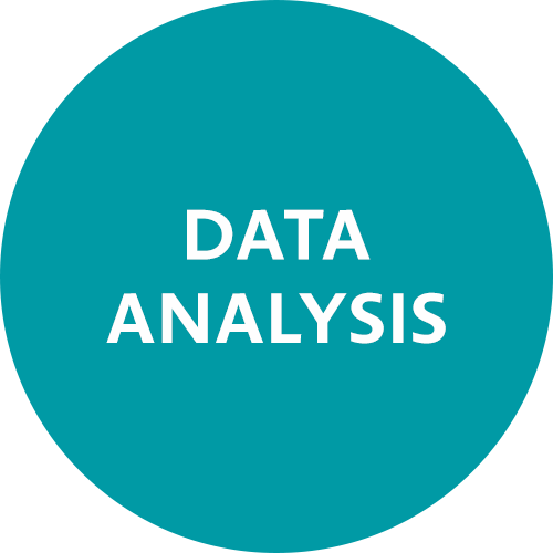 Research Oxford - Data Analysis