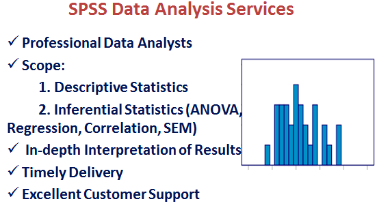 Statistical Analysis Using SPSS Help Data Analysis Assistance