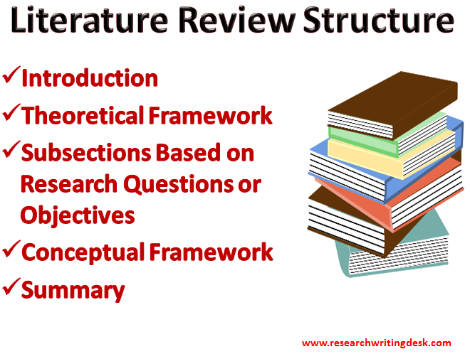 Writing Thesis Literature Review Literature Review Services