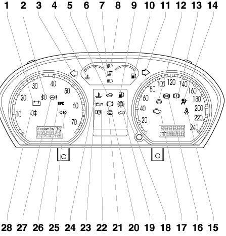Reset service light indicator Skoda Fabia Mk1