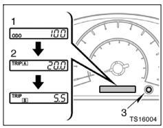 Reset odometer and two trip meters Toyota FJ Cruiser