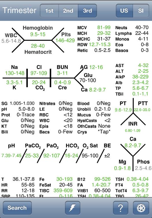 Laboratory values fishbone diagram periodic diagrams science hd wallpapers fishbone diagram lab values rre earecom press ccuart Choice Image
