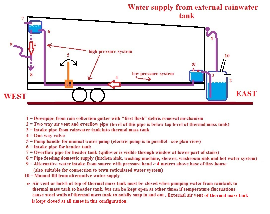 house plumbing diagram fishing boat wiring the tiny resilience