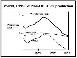 A geopolitical tsunami: Beyond oil in world civilization