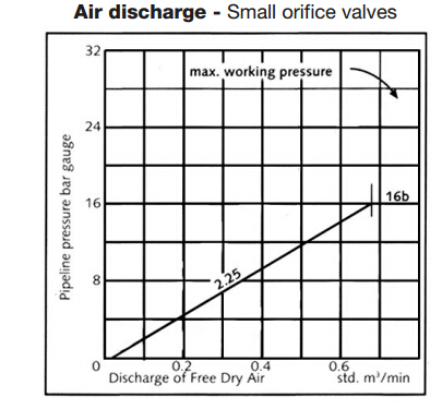 6 Way Ball Valve 6 Way Air Valve Wiring Diagram ~ Odicis