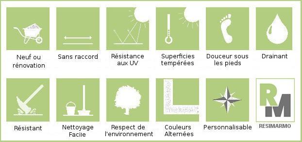 Les caractéristiques RESIMARMO - Chacune de ces caractéristiques est représentée dans un petit croquis carré vert et blanc