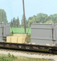 product code l t1 transformer loads for open top freight cars two ho scale resin cast transformer loads with crates flat car not included  [ 1800 x 797 Pixel ]