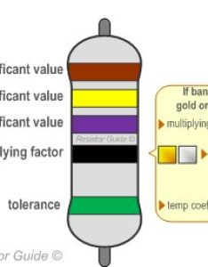 band resistor also color code guide rh resistorguide