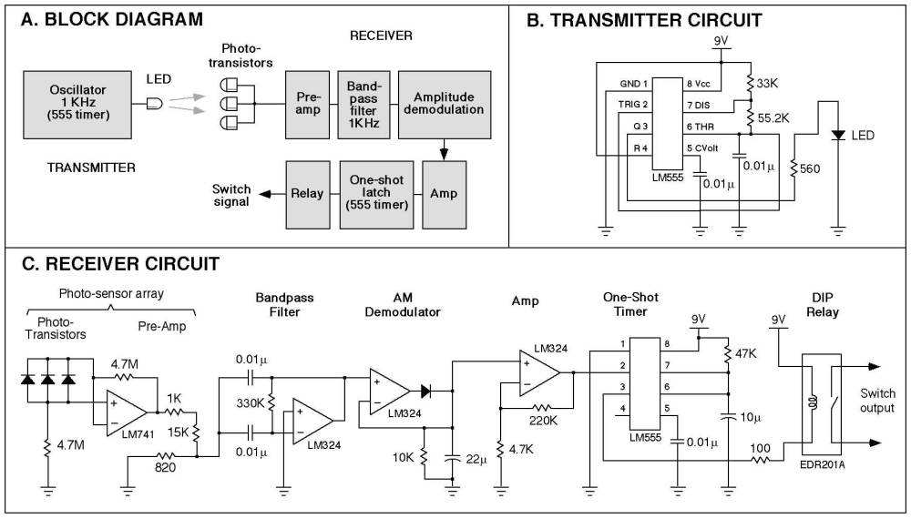 medium resolution of this figure shows block diagram of the light activated switch a circuit