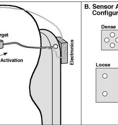 schematic diagram a shows the led taped to the user s forehead a slight [ 1320 x 720 Pixel ]