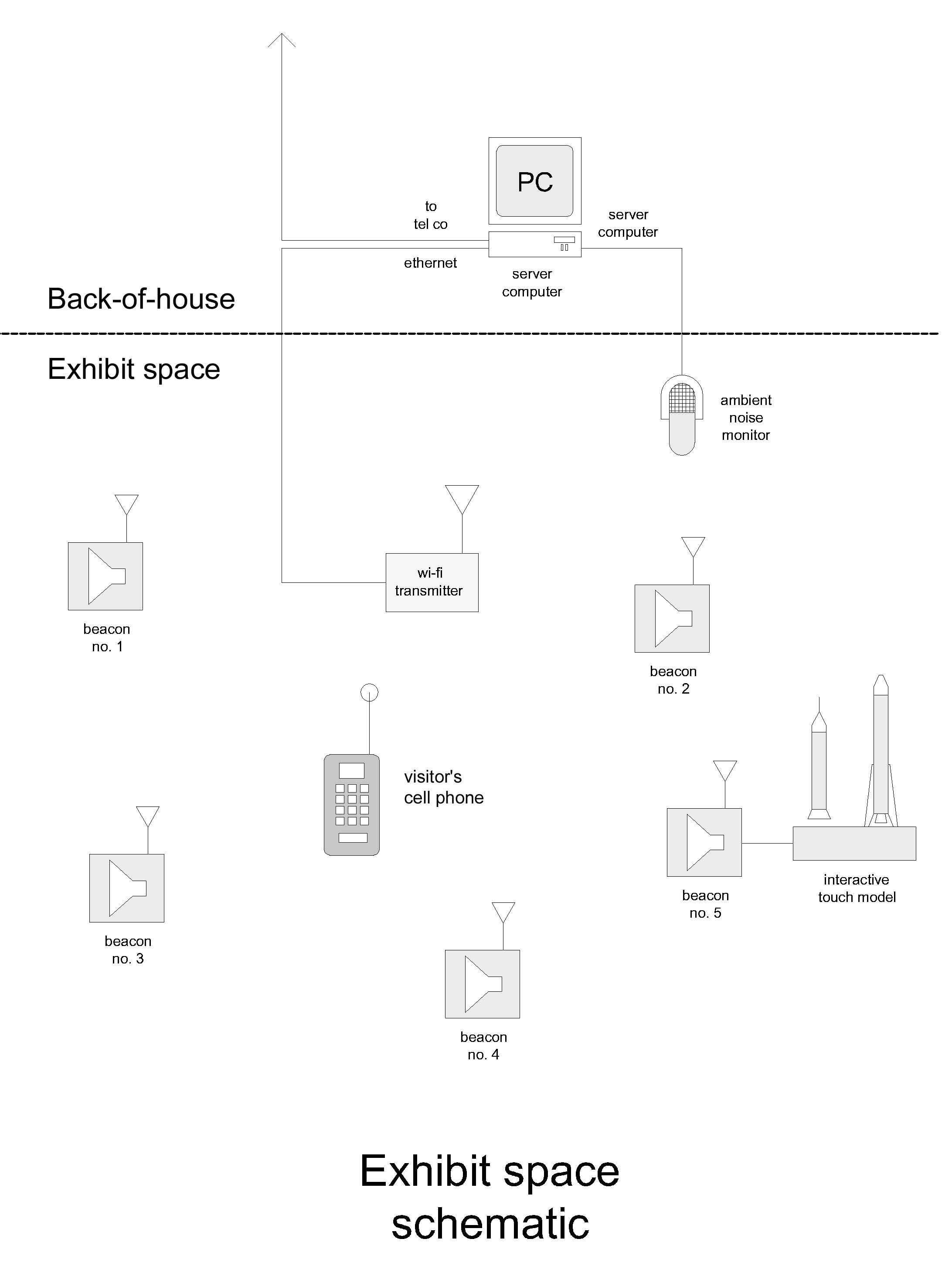 figure 1 simplified cellular phone hardware block diagram