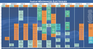 resonanceselectriques-planning