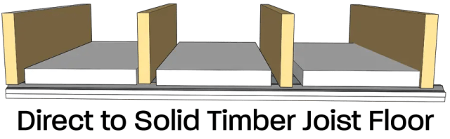 Direct to solid joist timber floor cross section image