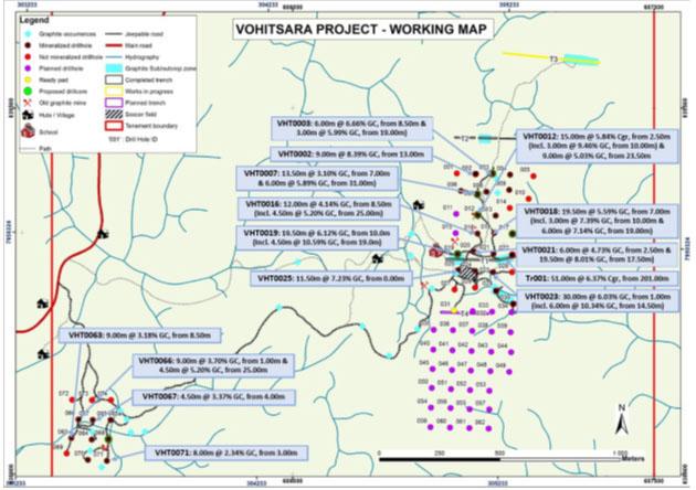 Vohitsara Project Map