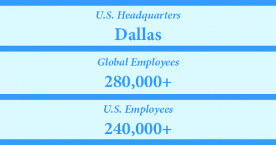 US HQ: Dallas; Global Employees: More Than 280,000; US Employees: More Than 240,000