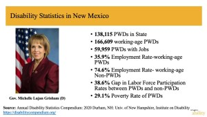 PowerPoint slide with disability statistics in New Mexico with a photo of Governor Lujan-Grisham