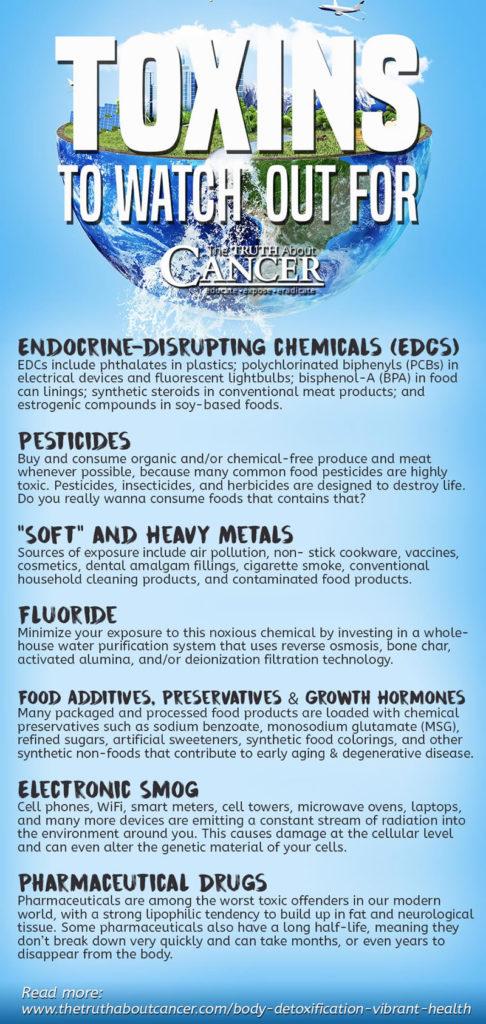 ToxinsBollinger