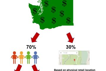 In The Weeds | Marijuana Excise Tax Pt 2: Distributing Excise Tax