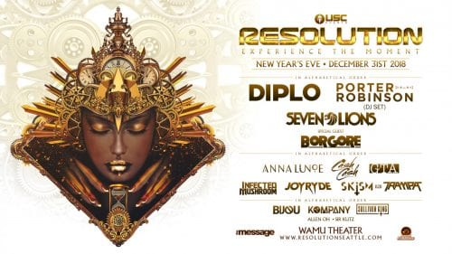 Resolution 2019 Full Lineup