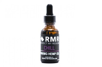 Frequently Asked Questions About CBD Tinctures For Inflammation