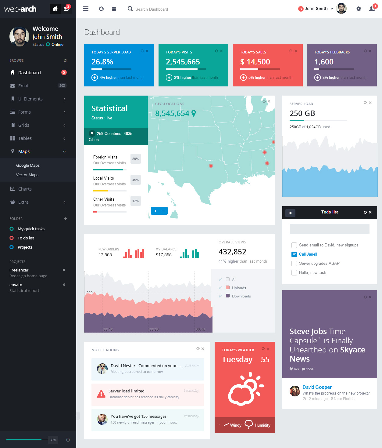 Html5 Dashboard Template Free Cleaner Resume Cover Letter