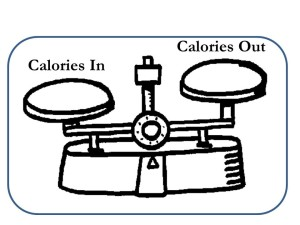 How to Lose Weight: the Interplay of Hormones and Obesity