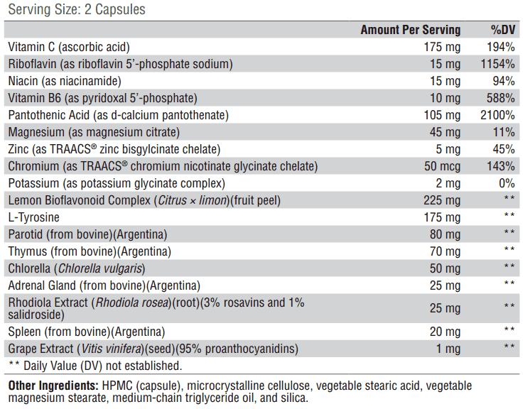 thyroid adrenal reset complex ingredient list