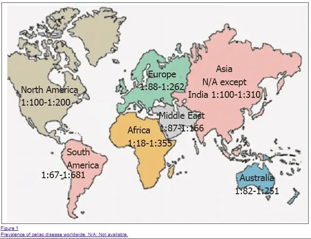 prevalence of celiac disease by country
