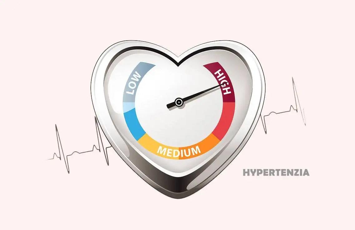 hypertenzia vysoký tlak