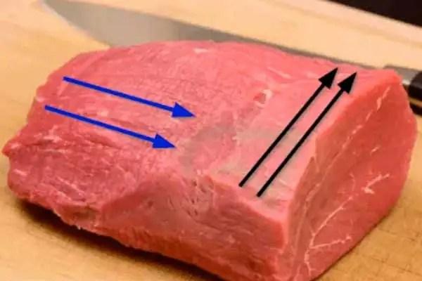 Sušené mäso Meat Jerky Ako na to