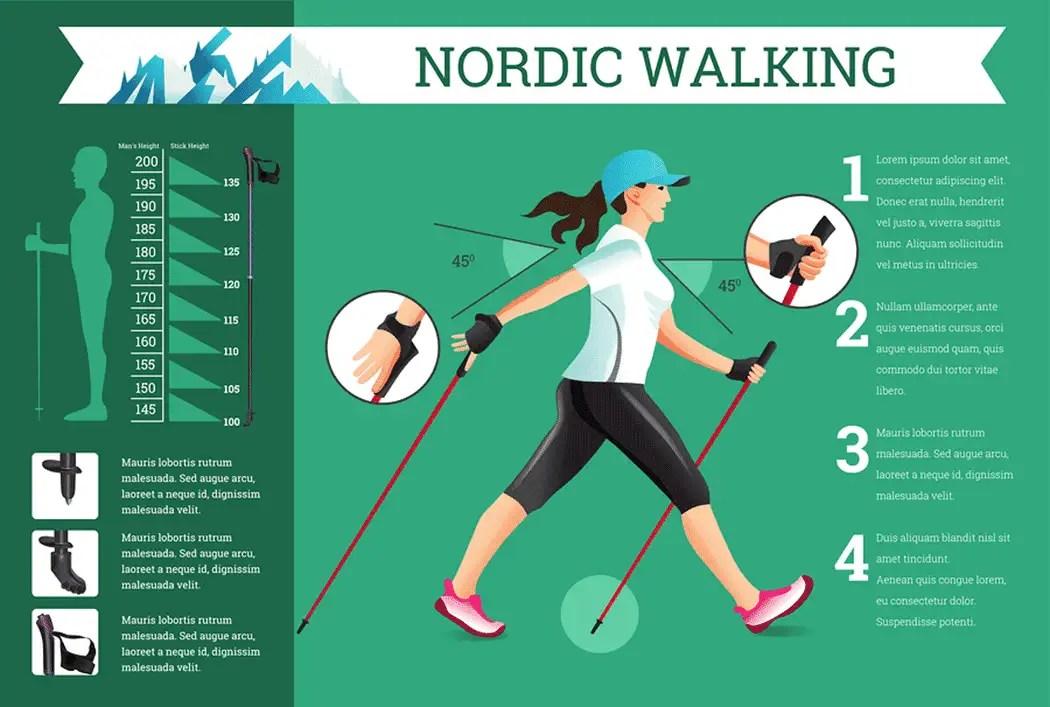 NORDIC WALKING NIE JE TREKING