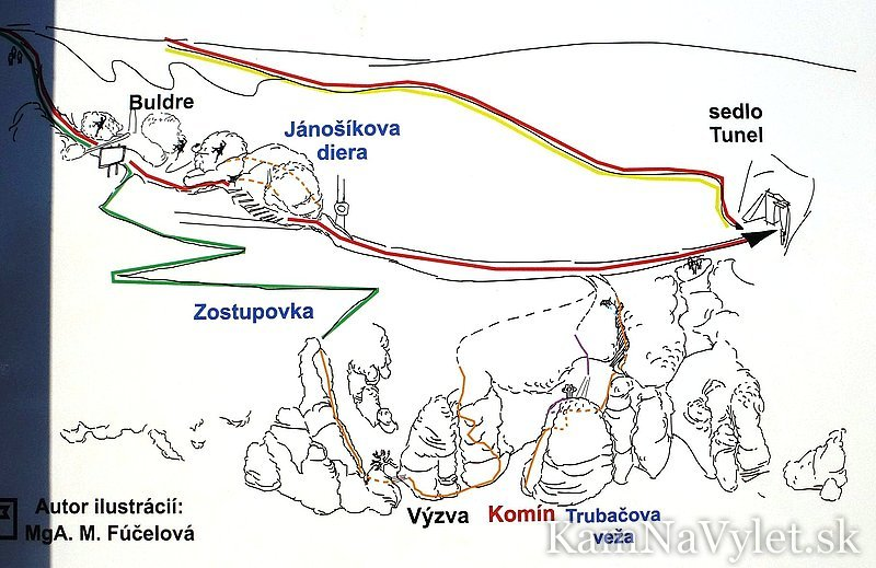Mapa ferraty