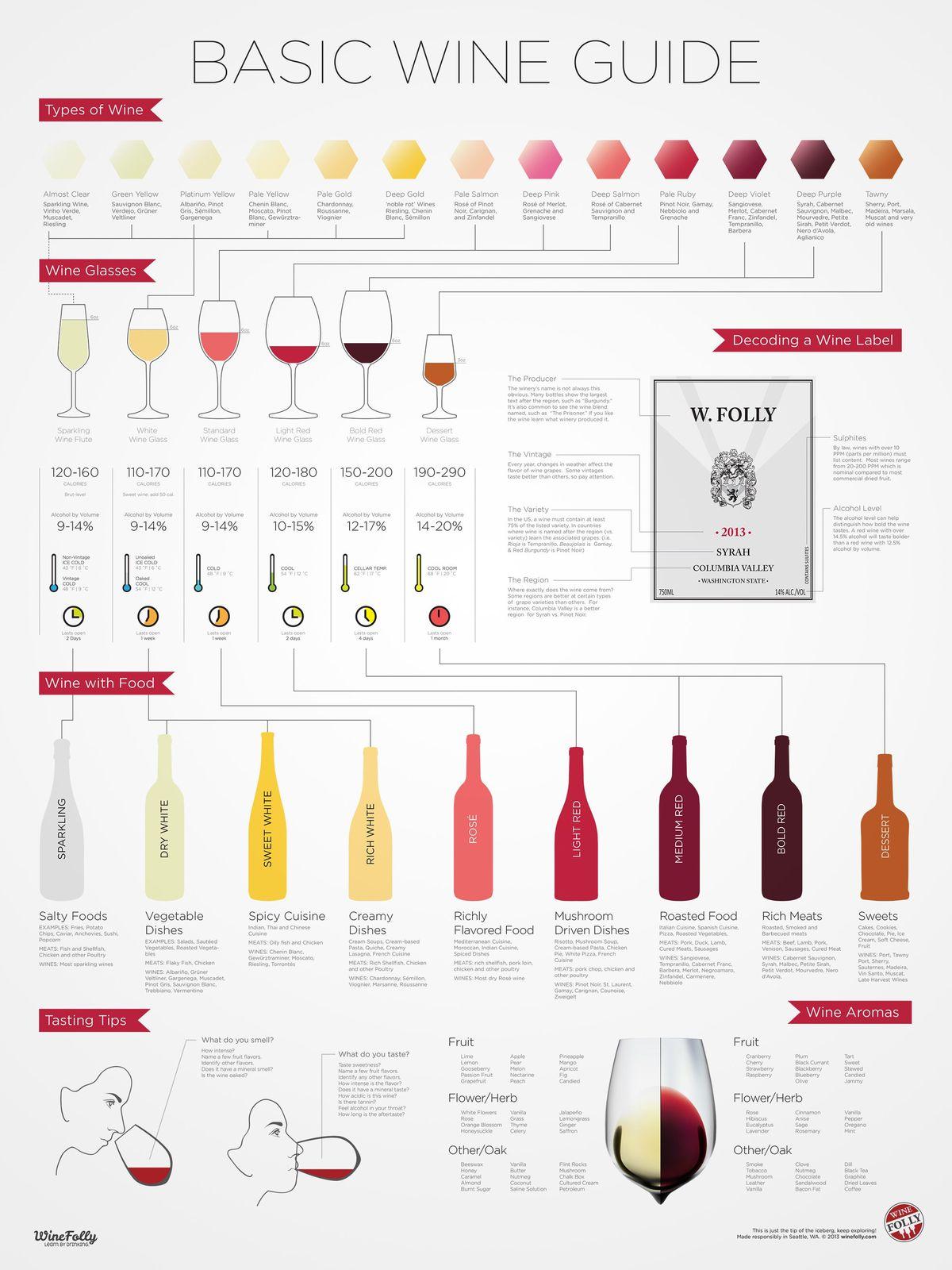 Curs_rapid_de_alegere_a_vinului