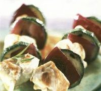 Chicken_courgette_kebabs