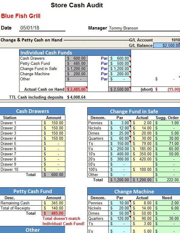 1, reconcilement of cash petty cash fund. Daily Cash Audit Form