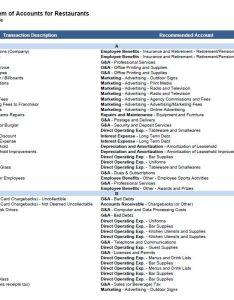 also restaurant chart of accounts rh restaurantowner