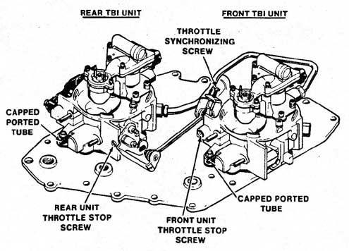 1982 Corvette Fuel System