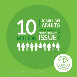 1-around-10-million-adults-will-experience-a-mental-health-issue-each-year