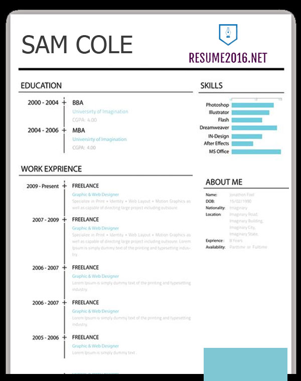 Best resume template 2016 that wins