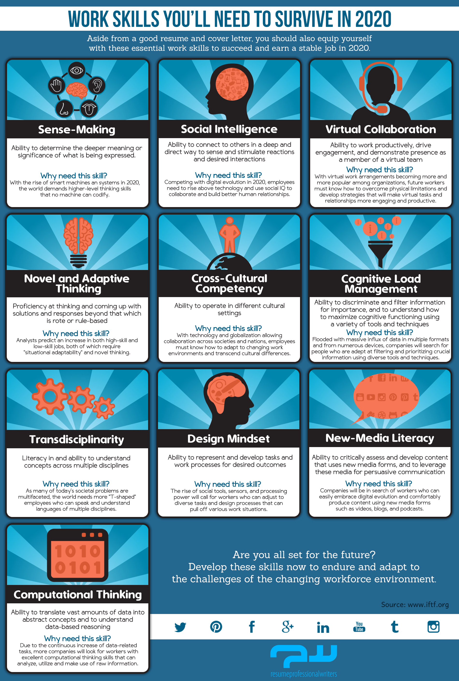 Work Skills You Will Need to Survive in 2020 Infographic