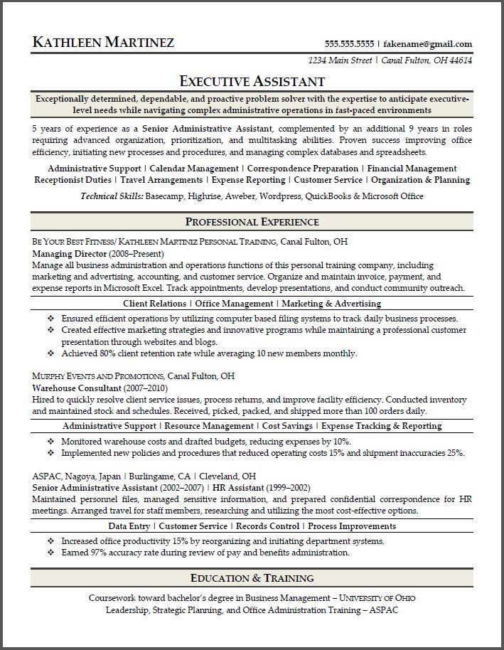 best resume examples 2012