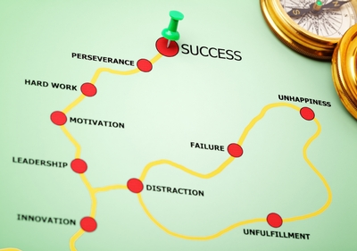 Your 2014 Career Roadmap Steps 4 And 5 Take Action And