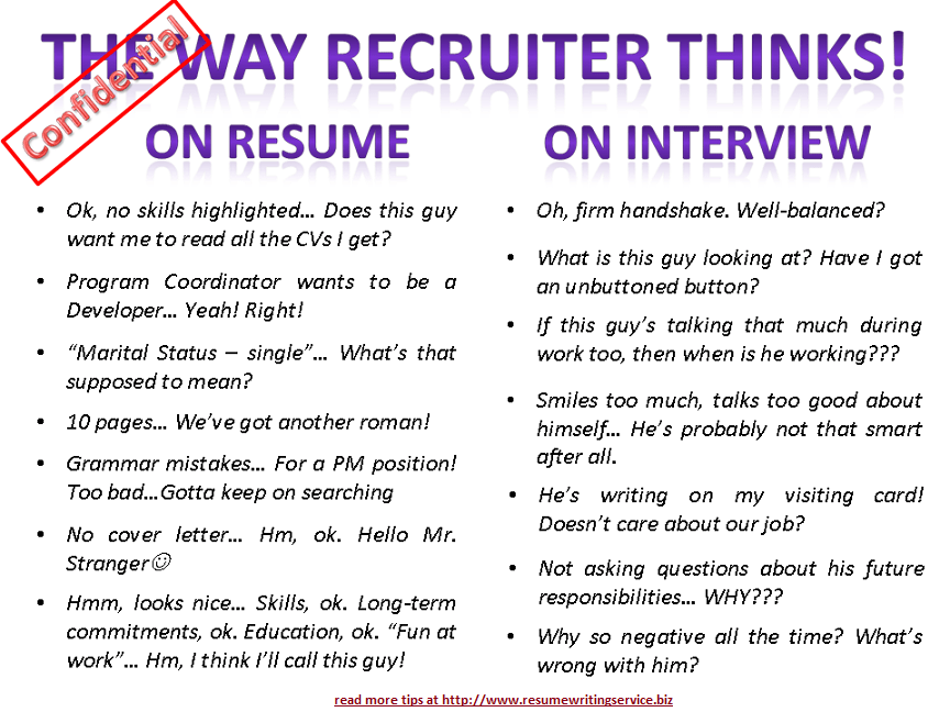 how does a resume cover