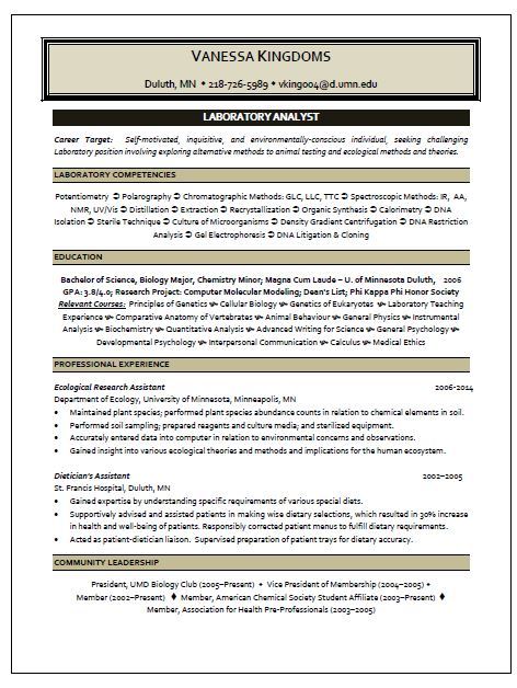 Laboratory Analyst Resume Sample